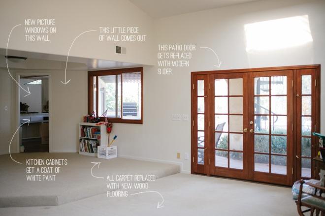 Home renovation plans - Permanent Riot